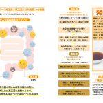 世界一簡単な血糖値を下げる本 003