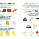 世界一簡単な血糖値を下げる本 005