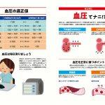 血圧を下げる超簡単メソッド 001