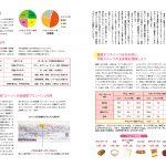 ダイエット中でも安心 糖質オフのアレンジ自在スイーツレシピ 001